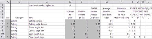 Screenshot of provisioning spreadsheet