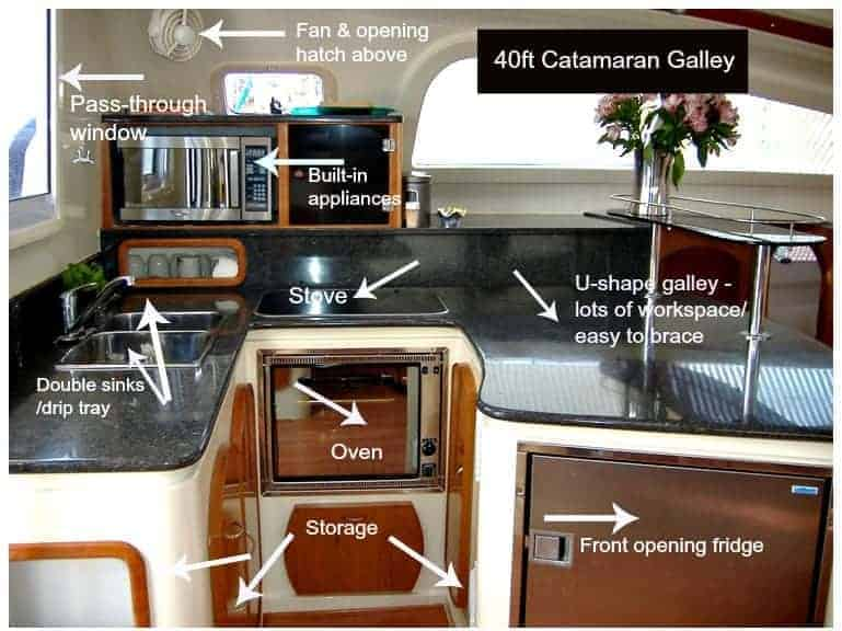 Galley Design Issues On A Catamaran
